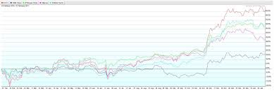 bac price quote bank of america options pullback play bank of america