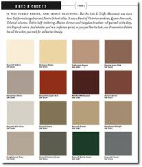 sherwin williams arts u0026 crafts historic colors interior