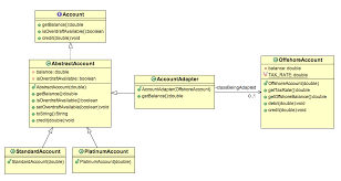 factory pattern in java with exle javatechig