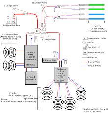 wiring diagram for car radio carlplant