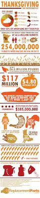 thanksgiving maxresdefault phenomenal thanksgiving facts image
