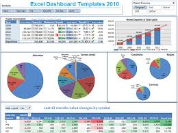Excel Template Dashboard Excel Dashboard Templates