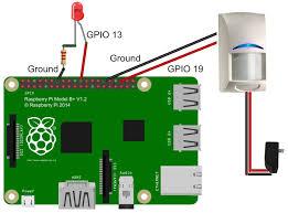 send raspberry pi push notifications when pir sensor detects motion