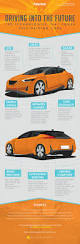 millennials prefer cheaper smaller cars best 25 future electric cars ideas on pinterest electric cars