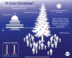 national christmas tree lighting 2016 historical holiday weather first capitol christmas tree national
