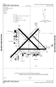 Atlanta Airport Gate Map by Long Island Macarthur Airport Wikipedia