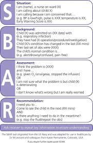 med surg nursing worksheet the best and most comprehensive