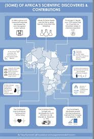 Interactive Map Of Africa by 105 Best Africa Infographics Images On Pinterest Infographics
