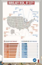 Lake Charles Louisiana Map by Burglary Odds Across America