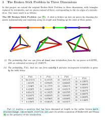 reference request probability that a stick randomly broken in