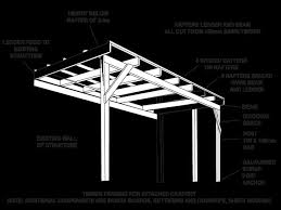 Attached Carport Plans Chest Plans Wooden Tool Chest Plans Easy U0026 Diy Wood Project