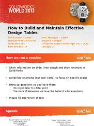 how to build and maintain effective design tables microsoft