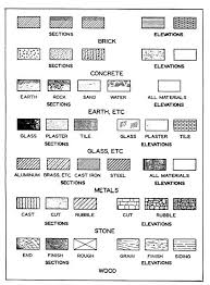 Symbols For - common architectural symbols for materials portfolio prep