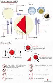 ttu resume builder career development university career center ttu formal dinner set up etiquette tips