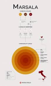how is champagne made what is marsala wine wine folly