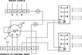 air curtain design controls and wiring