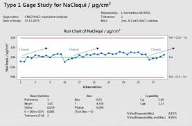 process control of ionic contamination achieving 6 sigma criteria