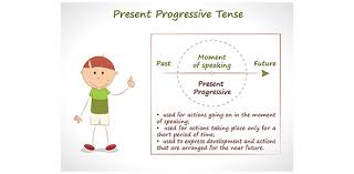 simple past esl flashcards by proprofs