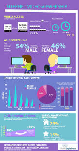 home decor infographic images about infographics on pinterest social media content