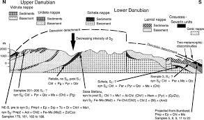 metamorphic evolution of a very low to low grade metamorphic core