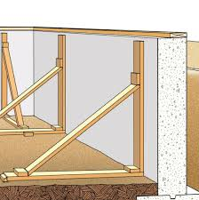 how to backfill a foundation builder magazine how to concrete
