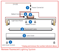 how to convert to led lights spectacular convert fluorescent light fixture to led f84 in stylish