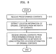 References On Resumes Patent Us20110047190 Method And Apparatus For Providing And