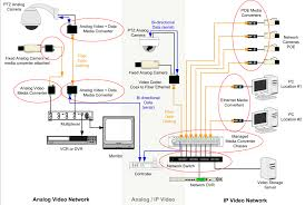 fiber cable wiring diagram fiber wiring diagrams instruction