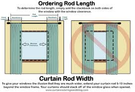 Width Of Curtains For Windows Window Measuring For Curtains Curtain Rods And Window Curtains
