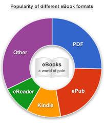 format for ebook publishing chapter 2 publishing ebooks