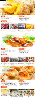 lumi鑽e de cuisine led lumi鑽e cuisine 100 images lumi鑽e cuisine 100 images 台中 100