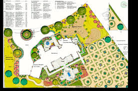 residential landscape master plans landscape architects
