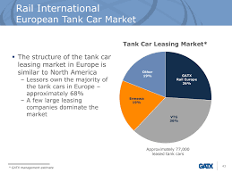 europe car leasing companies gatxoverview2014final