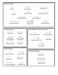 Physics Reference Table by Physics Formula Fluids Thermodynamics Waves Optics Nuclear