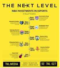 esports news u2014 the next level
