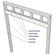 Install French Doors Exterior - install french doors exterior wall images and photos objects