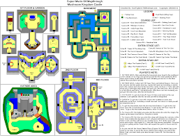 Super Mario World Level Maps by Video Games
