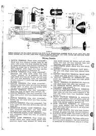 harley davidson wla wiring diagram wiring diagram simonand