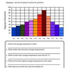 pre worksheets math worksheets 3rd grade graphs free