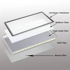 Drop Ceiling Light Panels Suspended Ceiling Led Panel Light Ceiling Designs