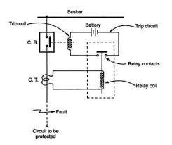 why don u0027t we simply use relays to trip a circuit why use circuit