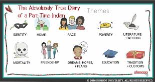 betrayal themes in literature themes in the absolutely true diary of a part time indian chart