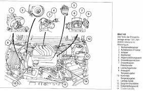 saturn astra engine diagram bmw z4 engine diagram wiring diagram