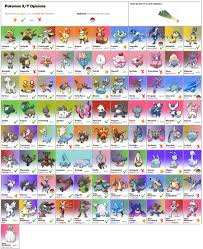 Pokemon Evolution Meme - pokemon x and y opinion meme updated 10 6 13 by senoel on deviantart