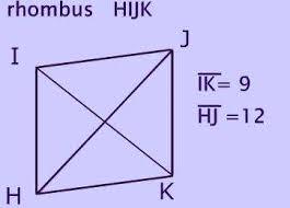 rhombus its properties shape diagonals sides and area formula