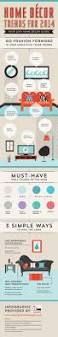 Home Decor Art Trends by 47 Best Home Decor Infographics Images On Pinterest For The Home