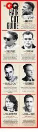 best 25 carlos barber shop ideas on pinterest barber shop