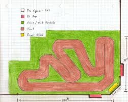 Backyard Rc Track Ideas Backyard Rc Track Designs Search Rc Cars Pinterest