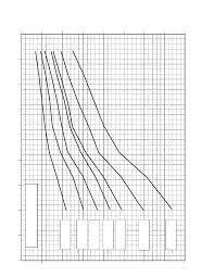 Sewing Machine Parts Diagram Worksheet Page 16 Of Bryant Heat Pump 697c User Guide Manualsonline Com