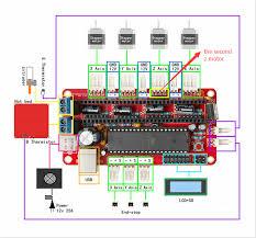acrylic prusa i3 build instruction 8mm geeetech wiki